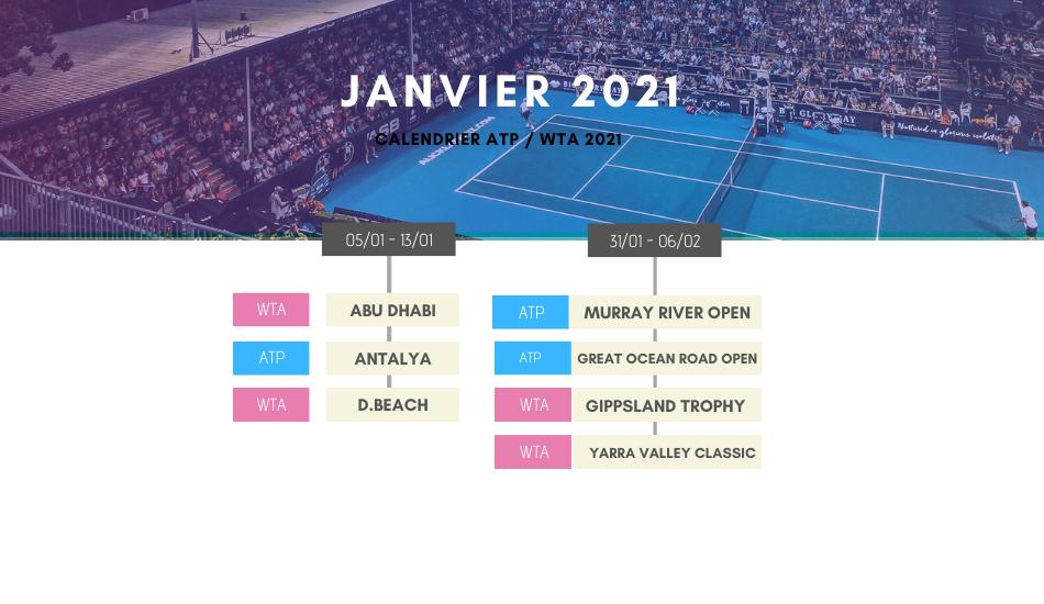 calendrier tennis 2021